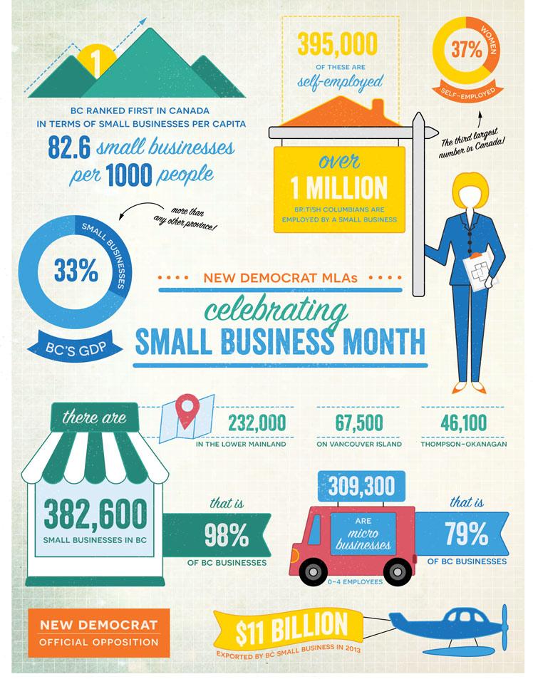 Caucus-small-business-week-final-2
